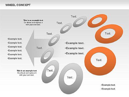 Wheel Concept, Slide 7, 00849, Business Models — PoweredTemplate.com