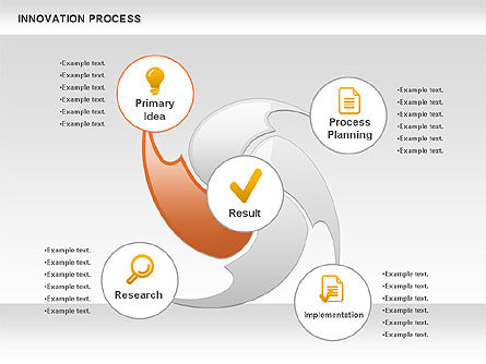 Innovation Swirl Process Diagram, 00859, Process Diagrams — PoweredTemplate.com