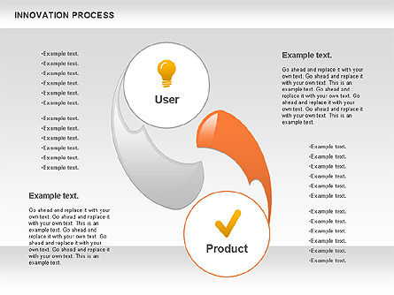 Innovation Swirl Process Diagram, Slide 2, 00859, Process Diagrams — PoweredTemplate.com