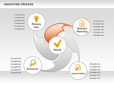 Innovation Swirl Process Diagram, Slide 3, 00859, Process Diagrams — PoweredTemplate.com