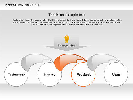 Innovation Swirl Process Diagram, Slide 4, 00859, Process Diagrams — PoweredTemplate.com