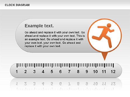 Clock Face Diagram Slide 5