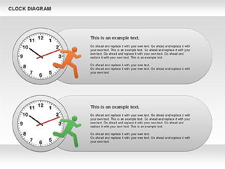Clock Face Diagram Slide 7