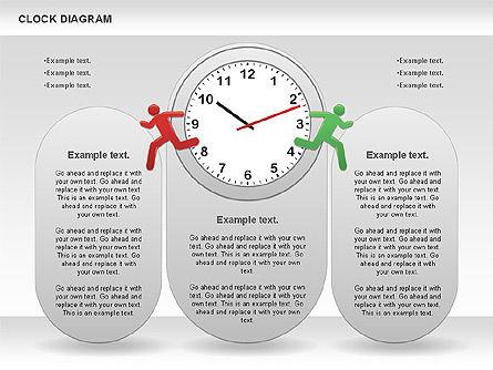 Clock Face Diagram Slide 9