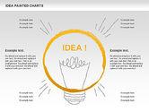 Business Models: Idea Painted Chart #00877