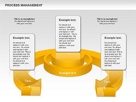 Process Management Diagram, Slide 11, 00880, Process Diagrams — PoweredTemplate.com