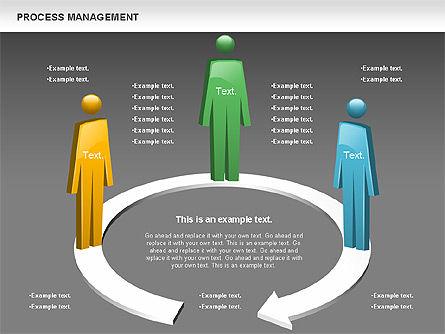 Process Management Diagram, Slide 13, 00880, Process Diagrams — PoweredTemplate.com