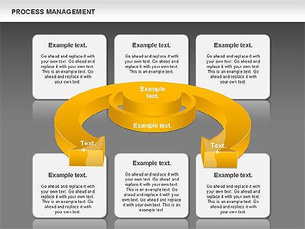 Process Management Diagram, Slide 14, 00880, Process Diagrams — PoweredTemplate.com