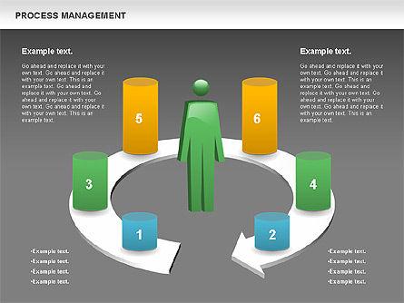 Process Management Diagram, Slide 15, 00880, Process Diagrams — PoweredTemplate.com