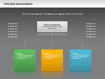 Process Management Diagram, Slide 16, 00880, Process Diagrams — PoweredTemplate.com