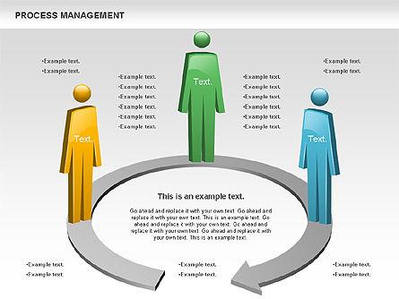 Process Management Diagram, Slide 2, 00880, Process Diagrams — PoweredTemplate.com