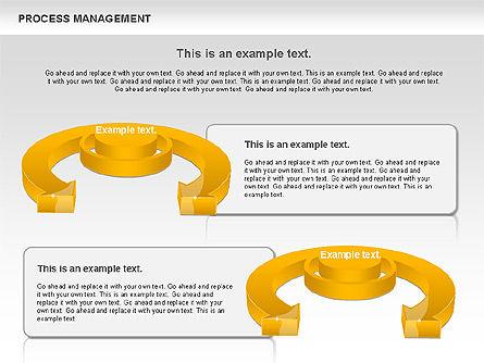 Process Management Diagram, Slide 6, 00880, Process Diagrams — PoweredTemplate.com