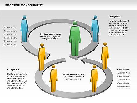 Process Management Diagram, Slide 7, 00880, Process Diagrams — PoweredTemplate.com