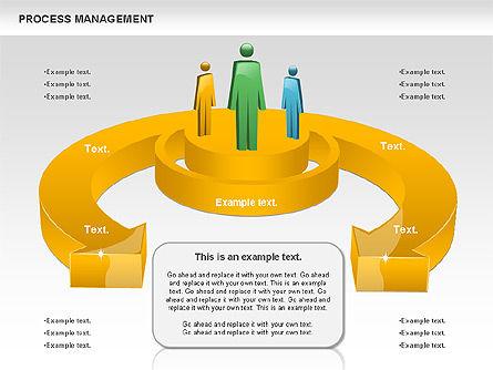 Process Management Diagram, Slide 8, 00880, Process Diagrams — PoweredTemplate.com