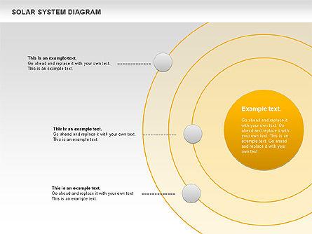 Solar System Diagram, Slide 10, 00882, Business Models — PoweredTemplate.com