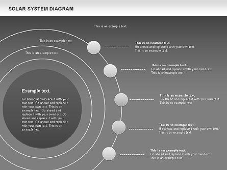 Solar System Diagram, Slide 11, 00882, Business Models — PoweredTemplate.com