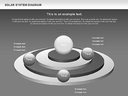 Solar System Diagram, Slide 12, 00882, Business Models — PoweredTemplate.com
