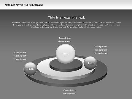Solar System Diagram, Slide 13, 00882, Business Models — PoweredTemplate.com