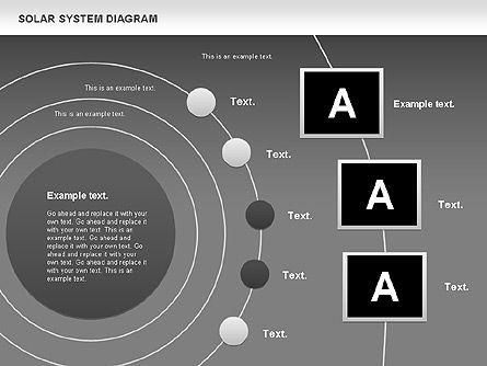 Solar System Diagram, Slide 14, 00882, Business Models — PoweredTemplate.com