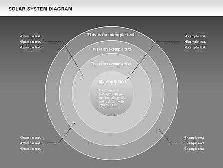 Solar System Diagram, Slide 15, 00882, Business Models — PoweredTemplate.com
