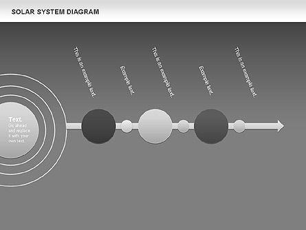 Solar System Diagram, Slide 16, 00882, Business Models — PoweredTemplate.com