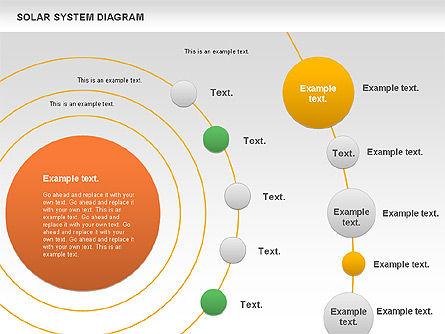 Solar System Diagram, Slide 6, 00882, Business Models — PoweredTemplate.com