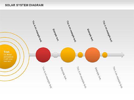 Solar System Diagram, Slide 7, 00882, Business Models — PoweredTemplate.com