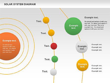 Solar System Diagram, Slide 8, 00882, Business Models — PoweredTemplate.com