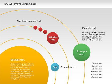 Solar System Diagram, Slide 9, 00882, Business Models — PoweredTemplate.com