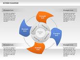 Business Models: Screw Diagram #00889