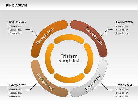 Sun Diagram, Slide 2, 00897, Business Models — PoweredTemplate.com
