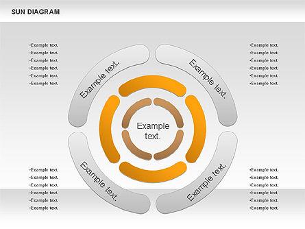 Sun Diagram, Slide 3, 00897, Business Models — PoweredTemplate.com