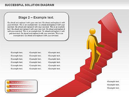 Successful Solution Diagram , Slide 2, 00905, Business Models — PoweredTemplate.com