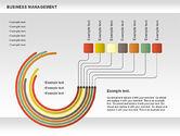 Business Models: Diagrama de gerenciamento de negócios #00912