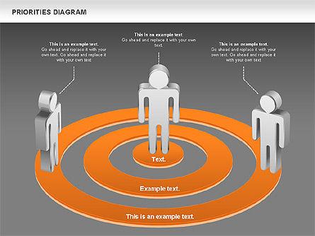 Priorities Diagram, Slide 12, 00914, Business Models — PoweredTemplate.com