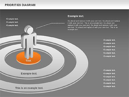 Priorities Diagram, Slide 13, 00914, Business Models — PoweredTemplate.com