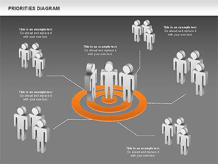Priorities Diagram, Slide 14, 00914, Business Models — PoweredTemplate.com