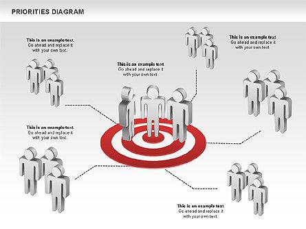Priorities Diagram, Slide 5, 00914, Business Models — PoweredTemplate.com