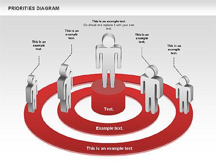 Priorities Diagram, Slide 6, 00914, Business Models — PoweredTemplate.com