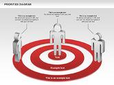 Business Models: Priorities Diagram #00914