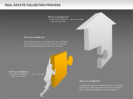 Real Estate Collection Process, Slide 12, 00929, Business Models — PoweredTemplate.com