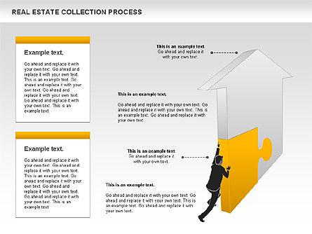 Real Estate Collection Process, Slide 6, 00929, Business Models — PoweredTemplate.com