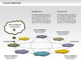 Cloud Computing Diagram#13