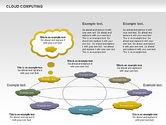 Cloud Computing Diagram#14