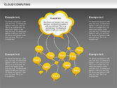 Cloud Computing Diagram#15
