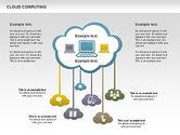 Cloud Computing Diagram#2