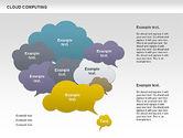 Cloud Computing Diagram#3