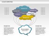 Cloud Computing Diagram#5