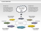 Cloud Computing Diagram#7