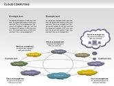 Cloud Computing Diagram#9